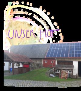 """Infoveranstaltung """"Unser Hof"""" für Interessierte (vorverlegt auf 8.10.) im Café Wildwuchs @ Café Wildwuchs"""